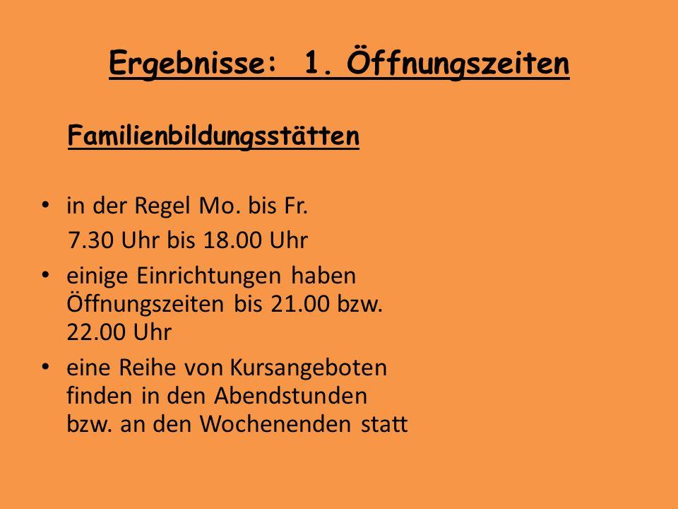 Ergebnisse: 1.Öffnungszeiten Familienbildungsstätten in der Regel Mo.