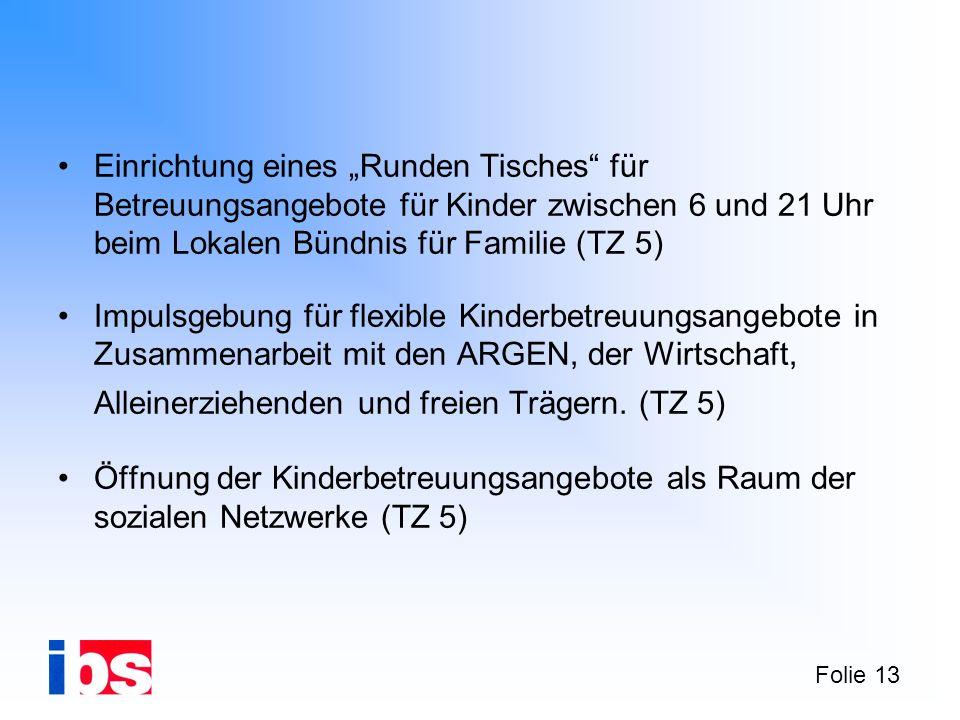 Folie 13 Einrichtung eines Runden Tisches für Betreuungsangebote für Kinder zwischen 6 und 21 Uhr beim Lokalen Bündnis für Familie (TZ 5) Impulsgebung für flexible Kinderbetreuungsangebote in Zusammenarbeit mit den ARGEN, der Wirtschaft, Alleinerziehenden und freien Trägern.