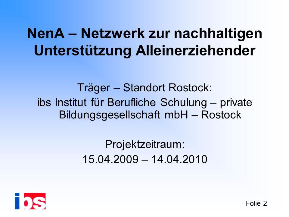Folie 2 NenA – Netzwerk zur nachhaltigen Unterstützung Alleinerziehender Träger – Standort Rostock: ibs Institut für Berufliche Schulung – private Bildungsgesellschaft mbH – Rostock Projektzeitraum: 15.04.2009 – 14.04.2010