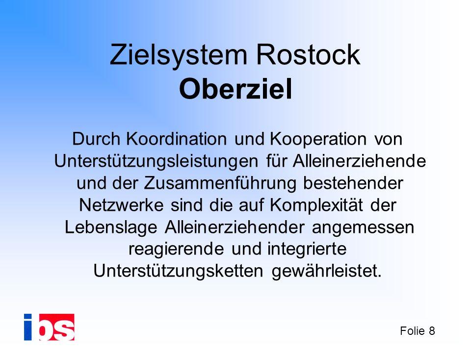 Folie 8 Zielsystem Rostock Oberziel Durch Koordination und Kooperation von Unterstützungsleistungen für Alleinerziehende und der Zusammenführung beste