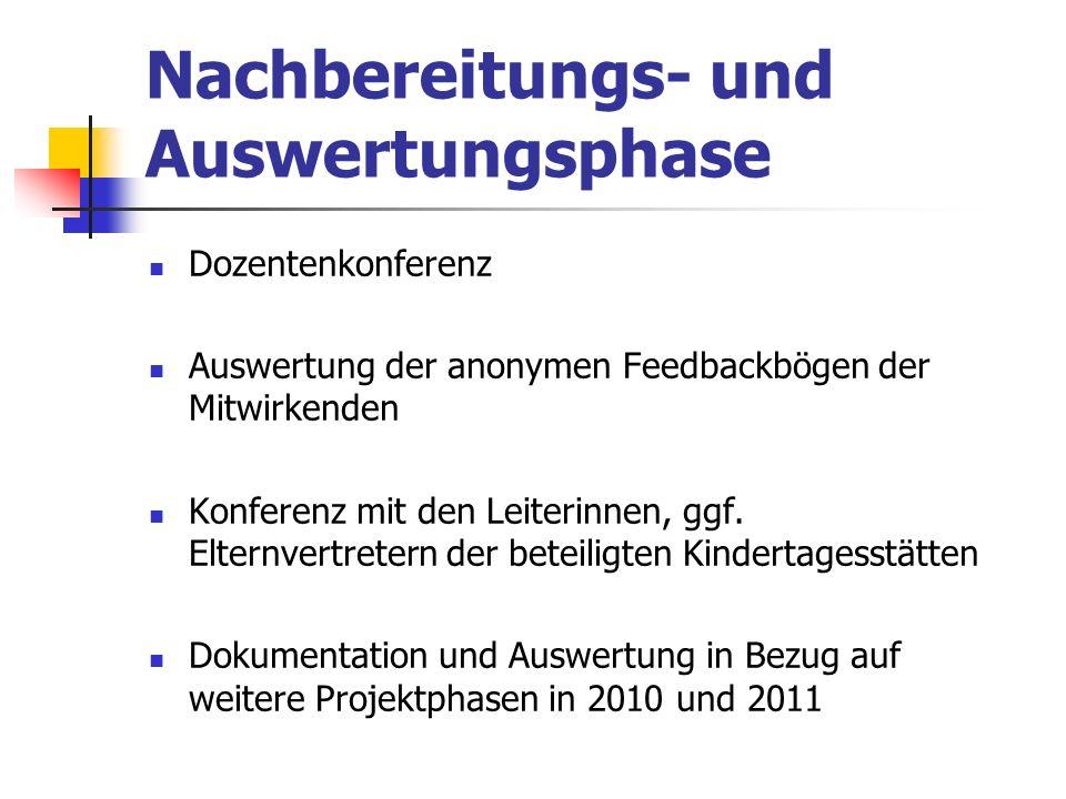 Nachbereitungs- und Auswertungsphase Dozentenkonferenz Auswertung der anonymen Feedbackbögen der Mitwirkenden Konferenz mit den Leiterinnen, ggf. Elte