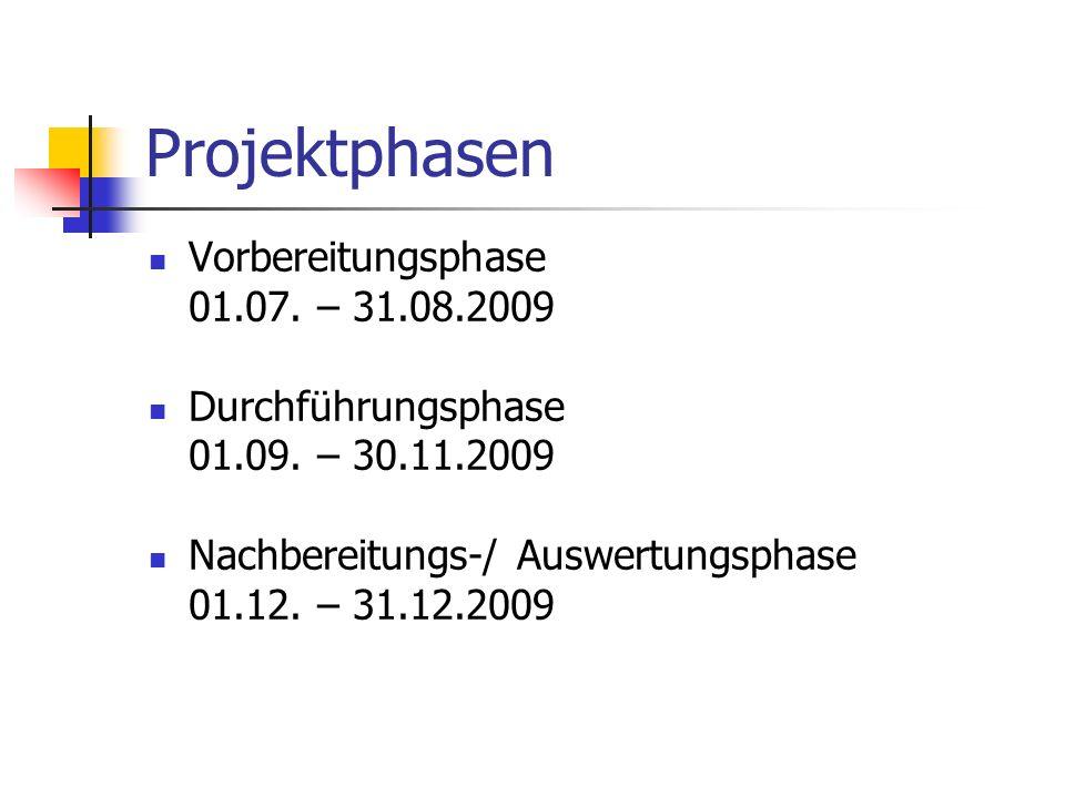Projektphasen Vorbereitungsphase 01.07. – 31.08.2009 Durchführungsphase 01.09. – 30.11.2009 Nachbereitungs-/ Auswertungsphase 01.12. – 31.12.2009