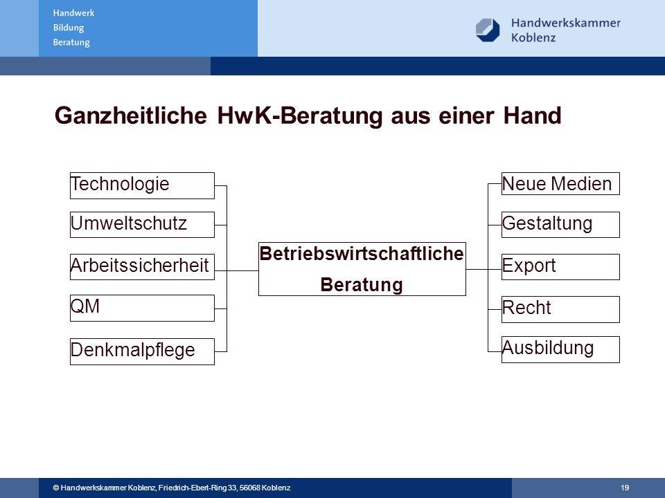 19 © Handwerkskammer Koblenz, Friedrich-Ebert-Ring 33, 56068 Koblenz Ganzheitliche HwK-Beratung aus einer Hand Technologie Umweltschutz Arbeitssicherh