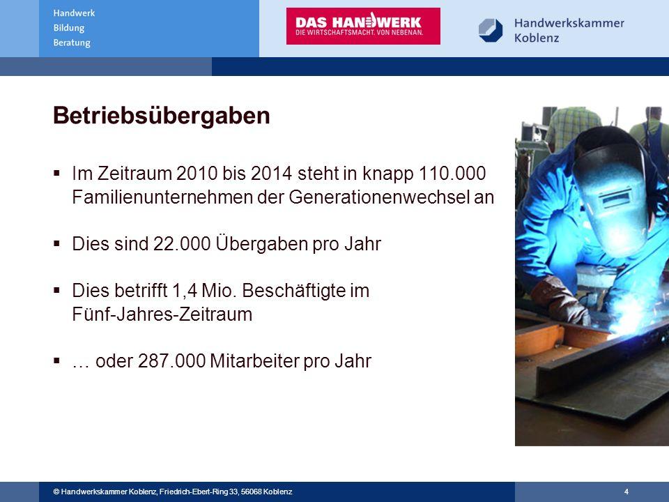 © Handwerkskammer Musterstadt, Musterstraße 123, 12345 Musterstadt © Handwerkskammer Koblenz, Friedrich-Ebert-Ring 33, 56068 Koblenz 15 Neugründung oder Übernahme.