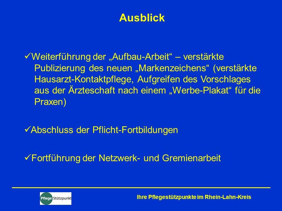 Weiterführung der Aufbau-Arbeit – verstärkte Publizierung des neuen Markenzeichens (verstärkte Hausarzt-Kontaktpflege, Aufgreifen des Vorschlages aus