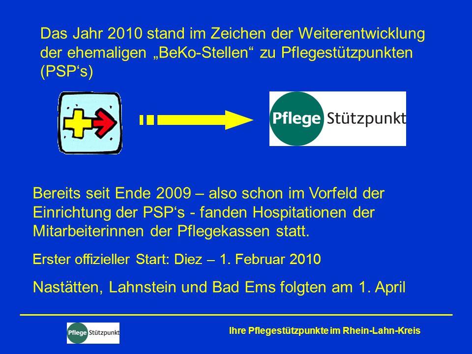 Das Jahr 2010 stand im Zeichen der Weiterentwicklung der ehemaligen BeKo-Stellen zu Pflegestützpunkten (PSPs) Ihre Pflegestützpunkte im Rhein-Lahn-Kre