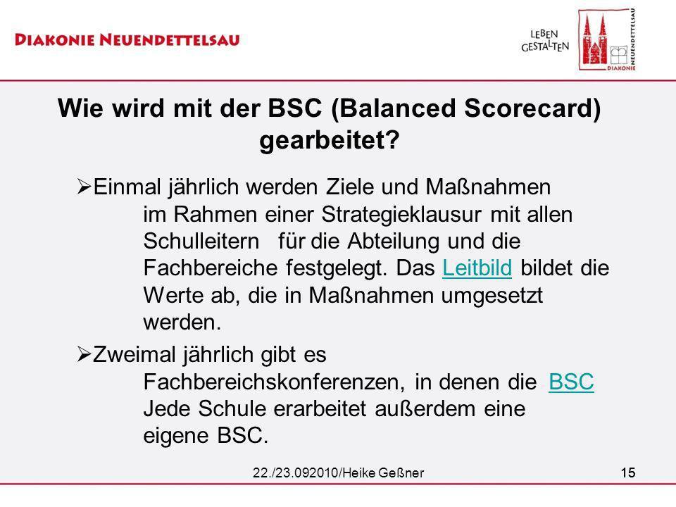 15 Wie wird mit der BSC (Balanced Scorecard) gearbeitet? Einmal jährlich werden Ziele und Maßnahmen im Rahmen einer Strategieklausur mit allen Schulle