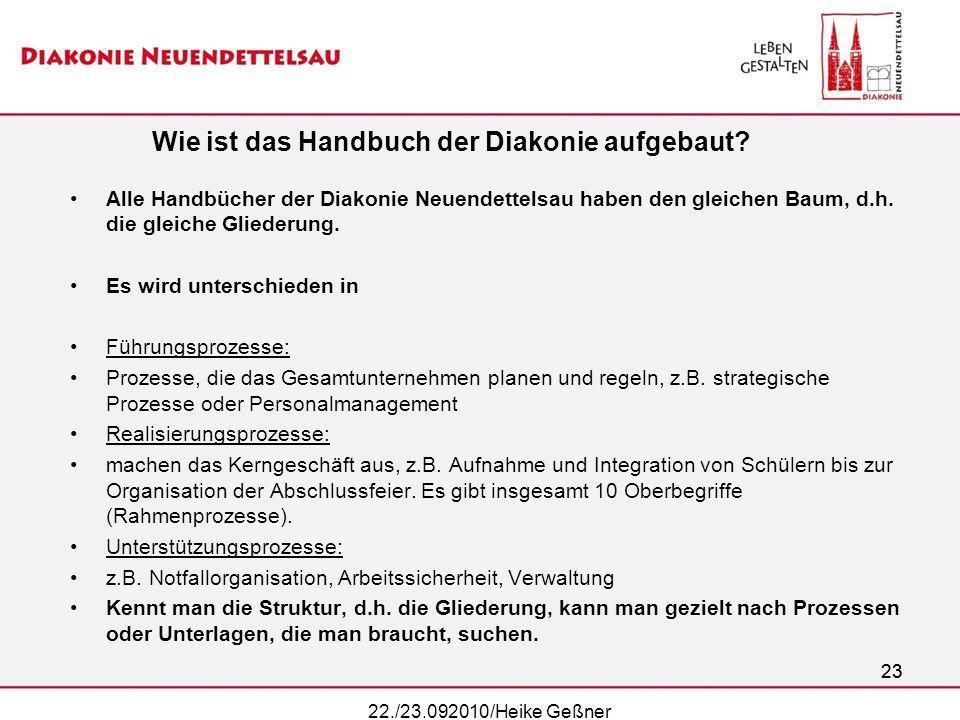 23 Alle Handbücher der Diakonie Neuendettelsau haben den gleichen Baum, d.h. die gleiche Gliederung. Es wird unterschieden in Führungsprozesse: Prozes