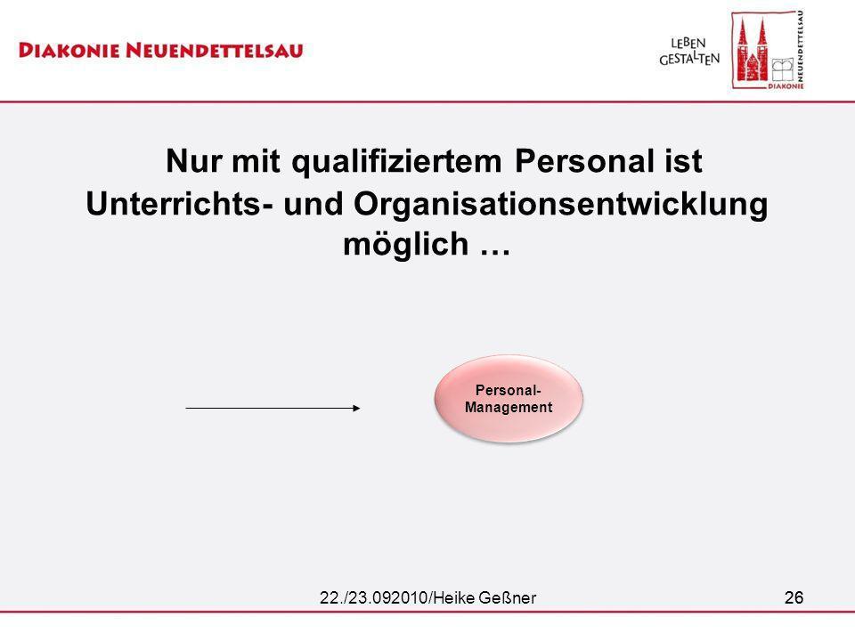 26 Nur mit qualifiziertem Personal ist Unterrichts- und Organisationsentwicklung möglich … Personal- Management Personal- Management 22./23.092010/Hei