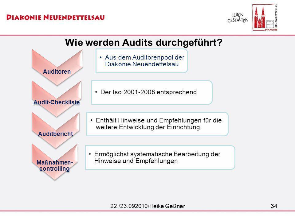34 Wie werden Audits durchgeführt? 22./23.092010/Heike Geßner34 Auditoren Aus dem Auditorenpool der Diakonie Neuendettelsau Audit-Checkliste Der Iso 2