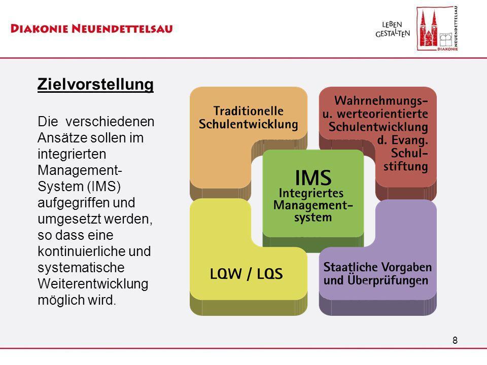 8 Zielvorstellung Die verschiedenen Ansätze sollen im integrierten Management- System (IMS) aufgegriffen und umgesetzt werden, so dass eine kontinuier