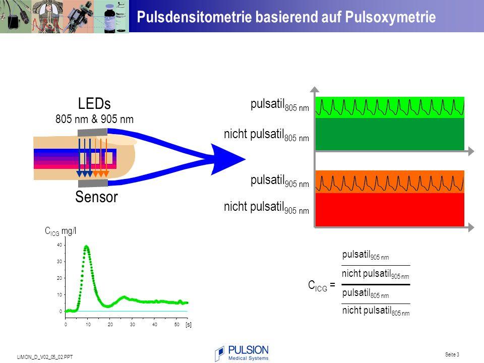LiMON_D_V02_05_02.PPT Seite 3 Pulsdensitometrie basierend auf Pulsoxymetrie pulsatil 905 nm nicht pulsatil 805 nm nicht pulsatil 905 nm pulsatil 805 n