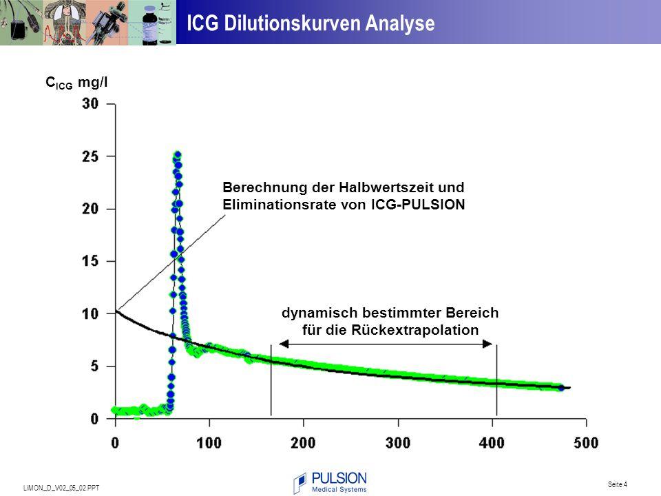 LiMON_D_V02_05_02.PPT Seite 4 ICG Dilutionskurven Analyse dynamisch bestimmter Bereich für die Rückextrapolation C ICG mg/l Berechnung der Halbwertsze