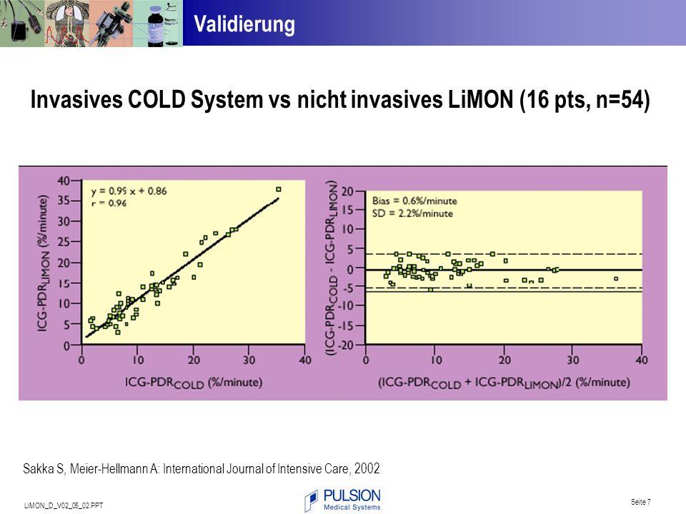 LiMON_D_V02_05_02.PPT Seite 7 Invasives COLD System vs nicht invasives LiMON (16 pts, n=54) Validierung Sakka S, Meier-Hellmann A: International Journ