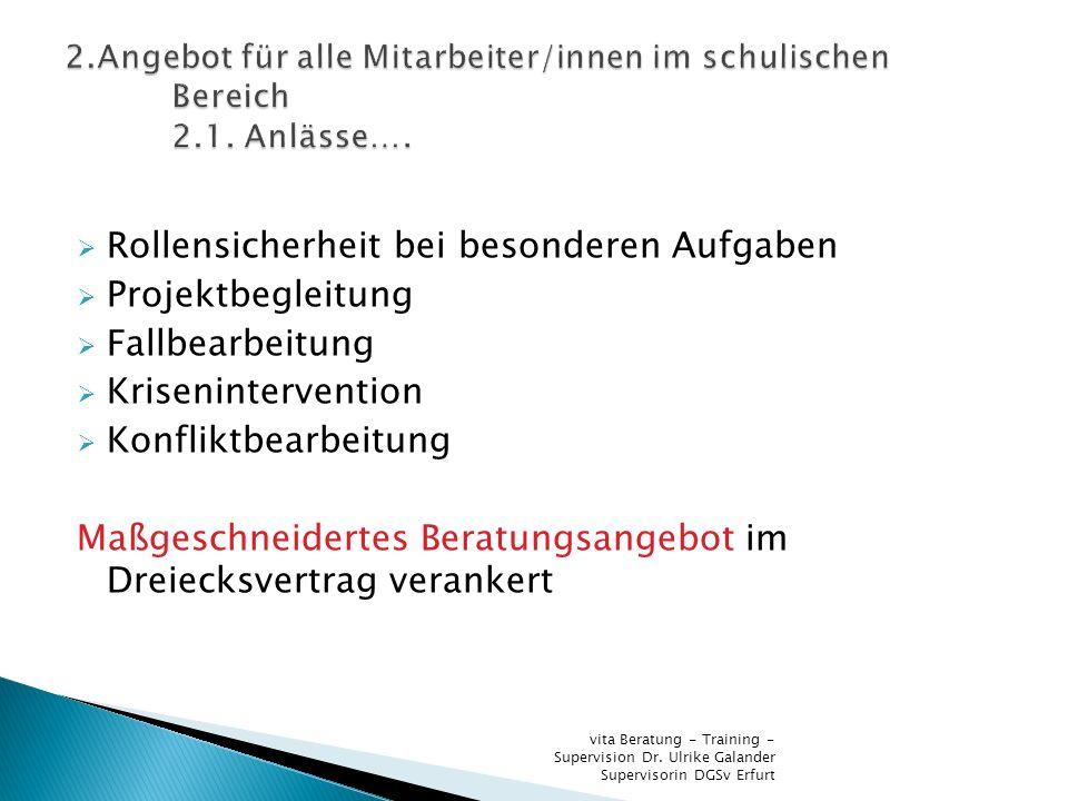 Rollensicherheit bei besonderen Aufgaben Projektbegleitung Fallbearbeitung Krisenintervention Konfliktbearbeitung Maßgeschneidertes Beratungsangebot i