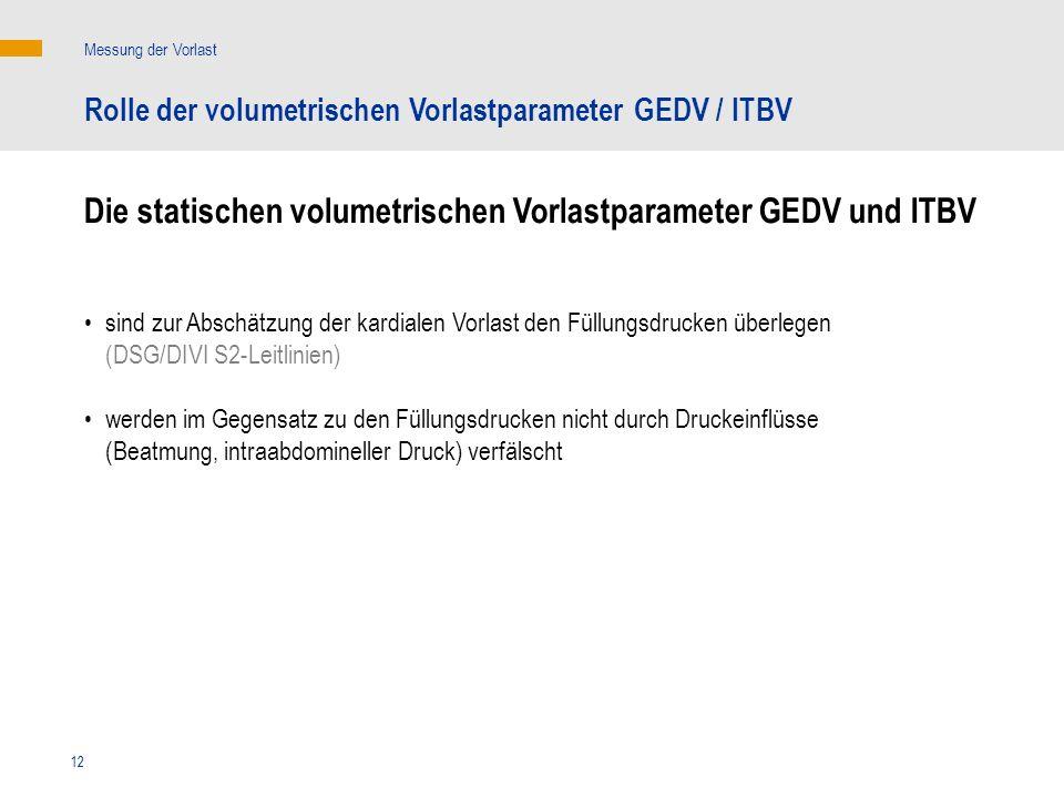 12 Die statischen volumetrischen Vorlastparameter GEDV und ITBV Rolle der volumetrischen Vorlastparameter GEDV / ITBV Messung der Vorlast sind zur Abs