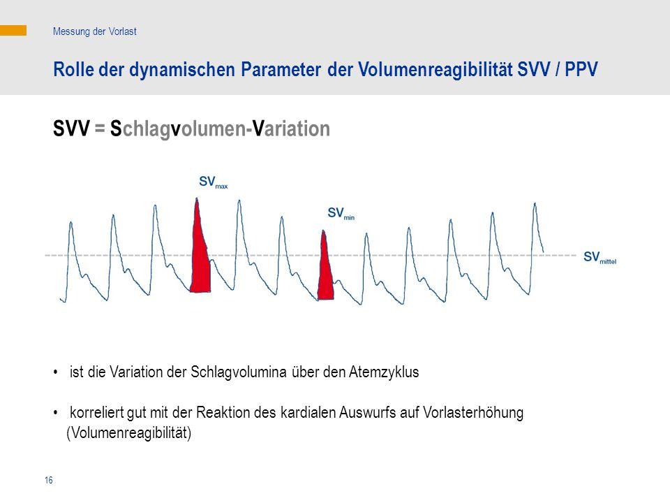 16 SV max SV min SV mittel Messung der Vorlast Rolle der dynamischen Parameter der Volumenreagibilität SVV / PPV SVV = Schlagvolumen-Variation ist die