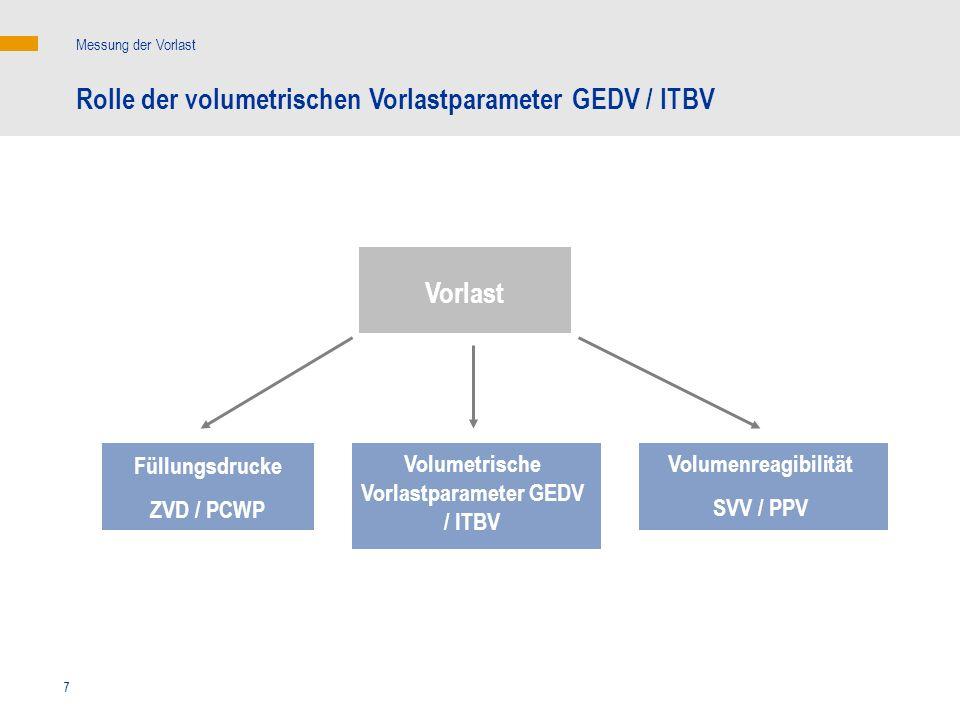 7 Rolle der volumetrischen Vorlastparameter GEDV / ITBV Messung der Vorlast Vorlast Füllungsdrucke ZVD / PCWP Volumenreagibilität SVV / PPV Volumetris