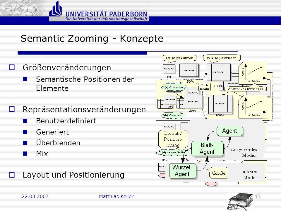 Dr. G. Oevel 22.03.2007Matthias Keller13 Semantic Zooming - Konzepte Größenveränderungen Semantische Positionen der Elemente Repräsentationsveränderun