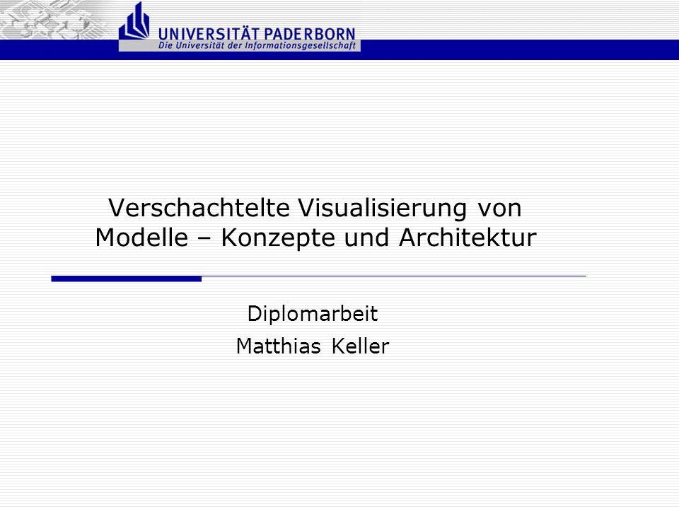 Verschachtelte Visualisierung von Modelle – Konzepte und Architektur Diplomarbeit Matthias Keller