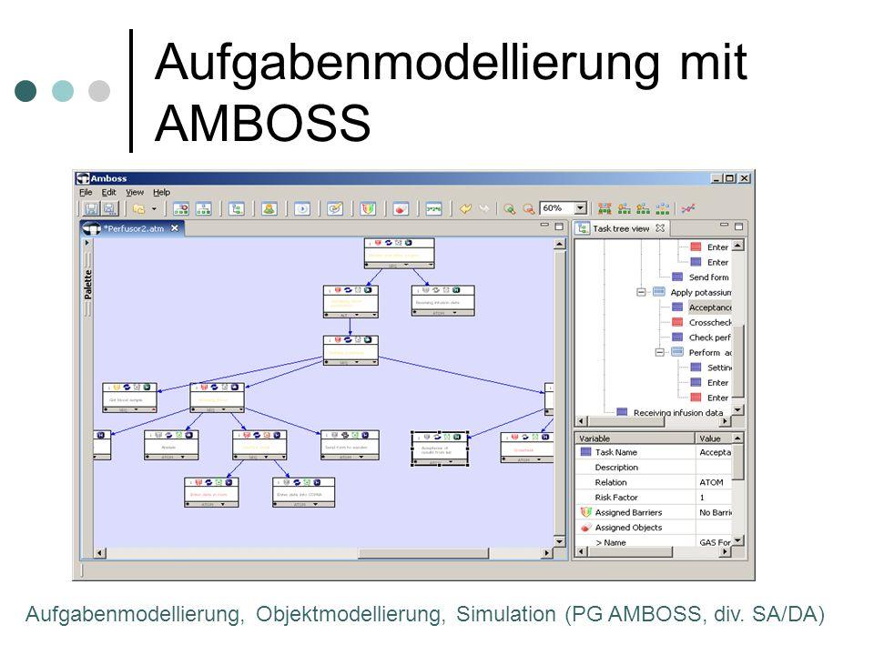 Aufgabenmodellierung mit AMBOSS Aufgabenmodellierung, Objektmodellierung, Simulation (PG AMBOSS, div. SA/DA)