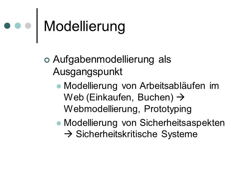 Modellierung Aufgabenmodellierung als Ausgangspunkt Modellierung von Arbeitsabläufen im Web (Einkaufen, Buchen) Webmodellierung, Prototyping Modellier