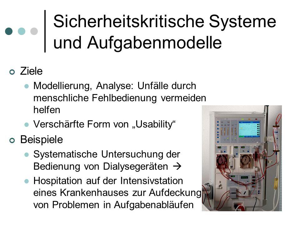 Sicherheitskritische Systeme und Aufgabenmodelle Ziele Modellierung, Analyse: Unfälle durch menschliche Fehlbedienung vermeiden helfen Verschärfte For