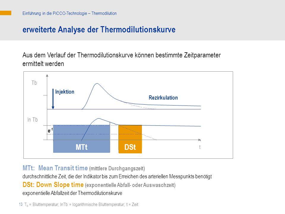 13 MTt: Mean Transit time (mittlere Durchgangszeit) durchschnittliche Zeit, die der Indikator bis zum Erreichen des arteriellen Messpunkts benötigt DSt: Down Slope time (exponentielle Abfall- oder Auswaschzeit) exponentielle Abfallzeit der Thermodilutionskurve Rezirkulation t e -1 Tb Aus dem Verlauf der Thermodilutionskurve können bestimmte Zeitparameter ermittelt werden erweiterte Analyse der Thermodilutionskurve Einführung in die PiCCO-Technologie – Thermodilution Injektion In Tb MTtDSt T b = Bluttemperatur; lnTb = logarithmische Bluttemperatur; t = Zeit
