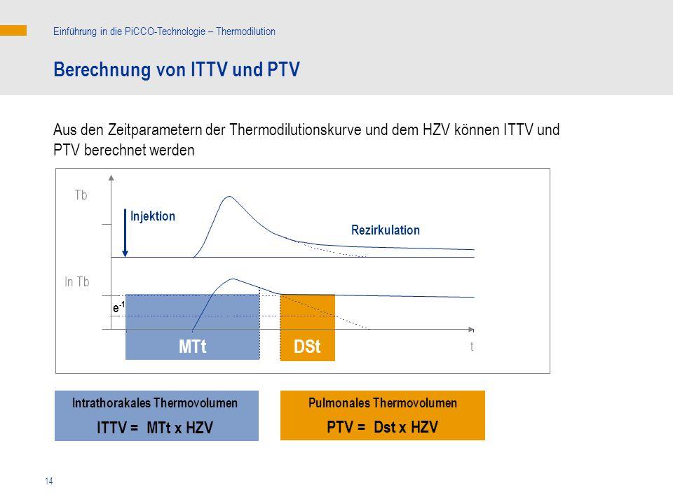 14 Pulmonales Thermovolumen PTV = Dst x HZV Aus den Zeitparametern der Thermodilutionskurve und dem HZV können ITTV und PTV berechnet werden Berechnung von ITTV und PTV Einführung in die PiCCO-Technologie – Thermodilution Rezirkulation t e -1 Tb Injektion In Tb Intrathorakales Thermovolumen ITTV = MTt x HZV MTtDSt
