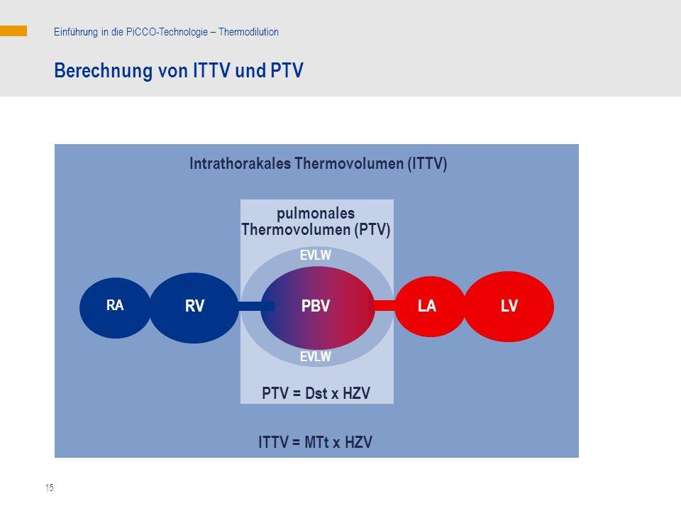 15 pulmonales Thermovolumen (PTV) Intrathorakales Thermovolumen (ITTV) Berechnung von ITTV und PTV Einführung in die PiCCO-Technologie – Thermodilution ITTV = MTt x HZV PTV = Dst x HZV RA RVLALVPBV EVLW