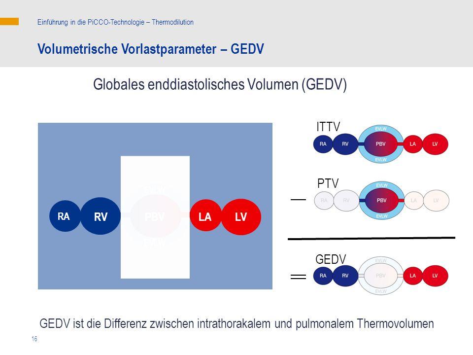 16 GEDV ist die Differenz zwischen intrathorakalem und pulmonalem Thermovolumen Globales enddiastolisches Volumen (GEDV) Volumetrische Vorlastparameter – GEDV Einführung in die PiCCO-Technologie – Thermodilution RA RVLALVPBV EVLW ITTV GEDV PTV