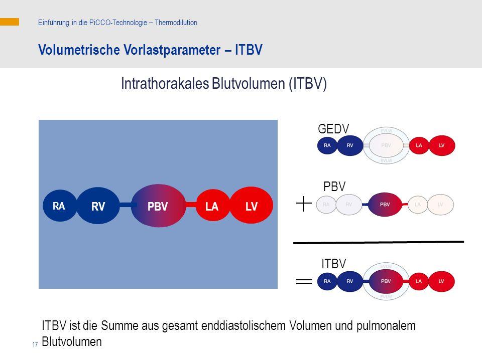 17 Volumetrische Vorlastparameter – ITBV Einführung in die PiCCO-Technologie – Thermodilution ITBV ist die Summe aus gesamt enddiastolischem Volumen und pulmonalem Blutvolumen Intrathorakales Blutvolumen (ITBV) GEDV ITBV PBV RA RVLALVPBV EVLW