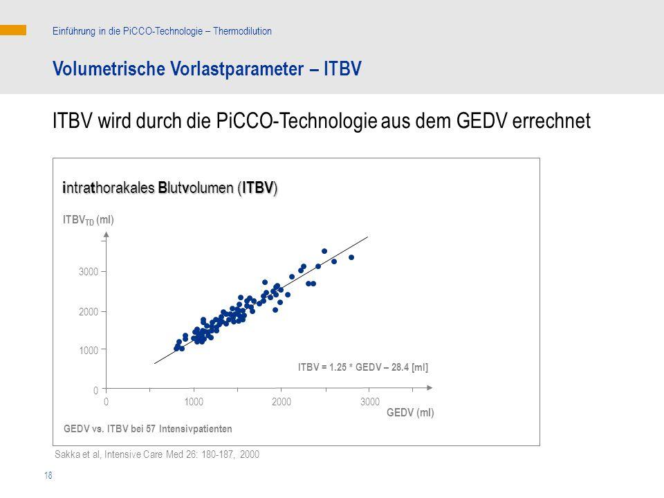 18 ITBV TD (ml) ITBV = 1.25 * GEDV – 28.4 [ml] GEDV vs. ITBV bei 57 Intensivpatienten i ntra t horakales B lut v olumen ( ITBV ) Volumetrische Vorlast