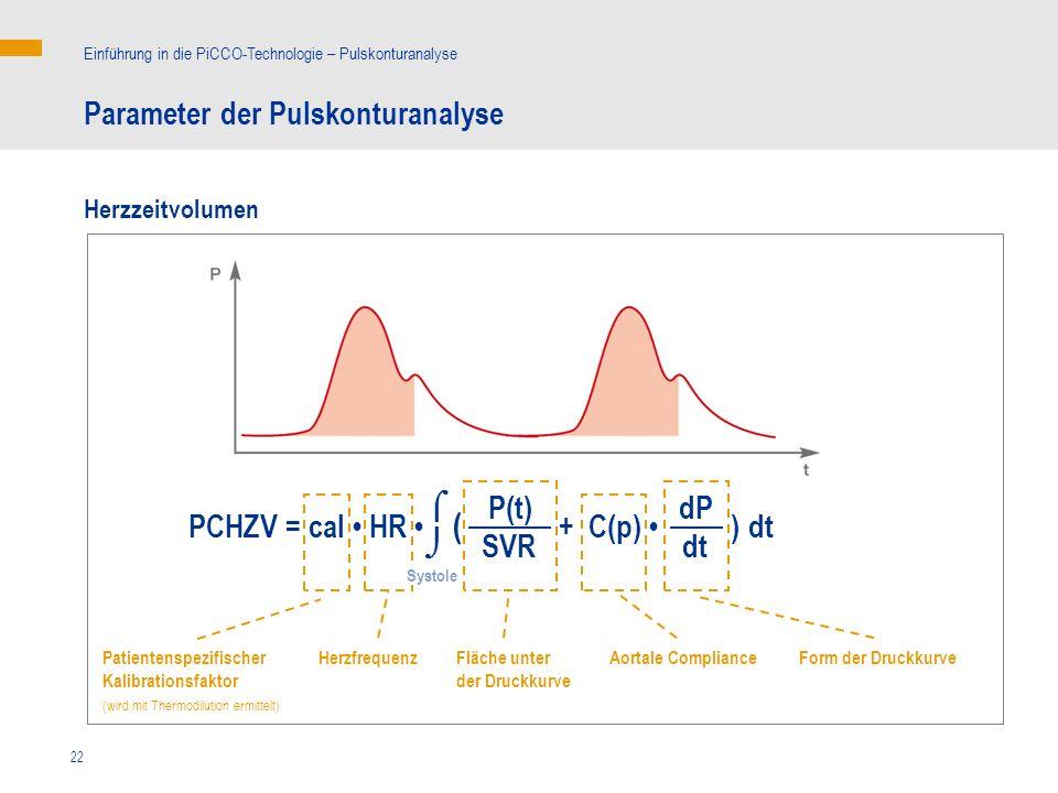 22 PCHZV = cal HR P(t) SVR + C(p) dP dt ( ) Parameter der Pulskonturanalyse Einführung in die PiCCO-Technologie – Pulskonturanalyse Herzzeitvolumen Patientenspezifischer Kalibrationsfaktor (wird mit Thermodilution ermittelt) Herzfrequenz Fläche unter der Druckkurve Form der Druckkurve Aortale Compliance Systole
