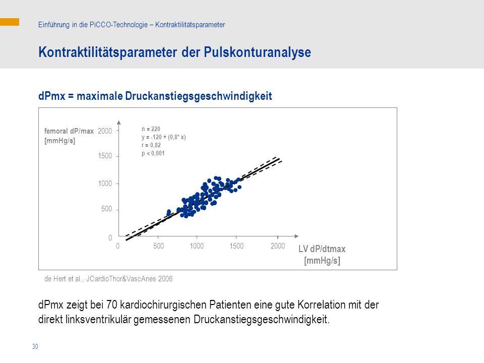 30 Kontraktilitätsparameter der Pulskonturanalyse Einführung in die PiCCO-Technologie – Kontraktilitätsparameter dPmx = maximale Druckanstiegsgeschwindigkeit femoral dP/max [mmHg/s] LV dP/dtmax [mmHg/s] dPmx zeigt bei 70 kardiochirurgischen Patienten eine gute Korrelation mit der direkt linksventrikulär gemessenen Druckanstiegsgeschwindigkeit.