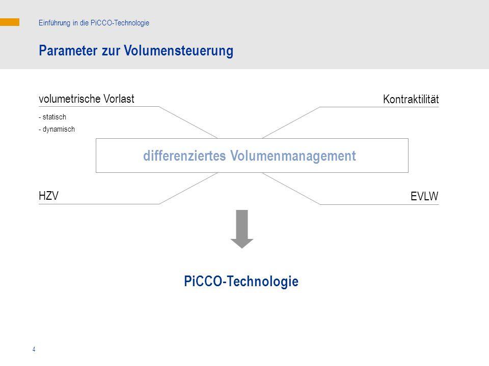 4 PiCCO-Technologie Parameter zur Volumensteuerung Einführung in die PiCCO-Technologie HZV volumetrische Vorlast EVLW Kontraktilität differenziertes V