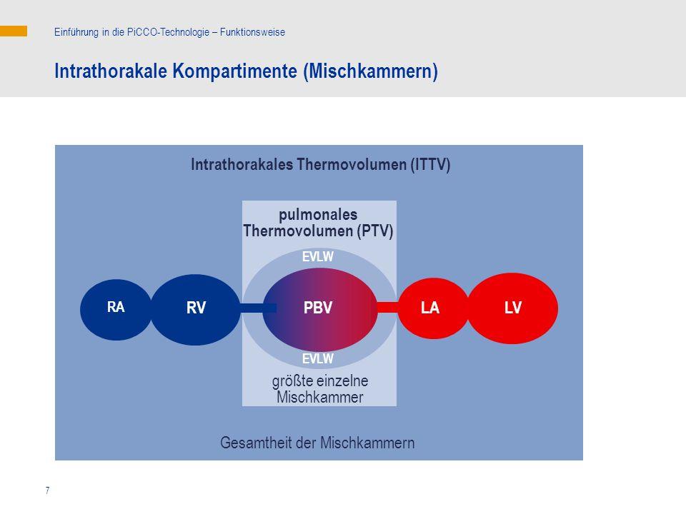 7 Intrathorakale Kompartimente (Mischkammern) Einführung in die PiCCO-Technologie – Funktionsweise pulmonales Thermovolumen (PTV) Intrathorakales Thermovolumen (ITTV) Gesamtheit der Mischkammern RA RVLALVPBV EVLW größte einzelne Mischkammer