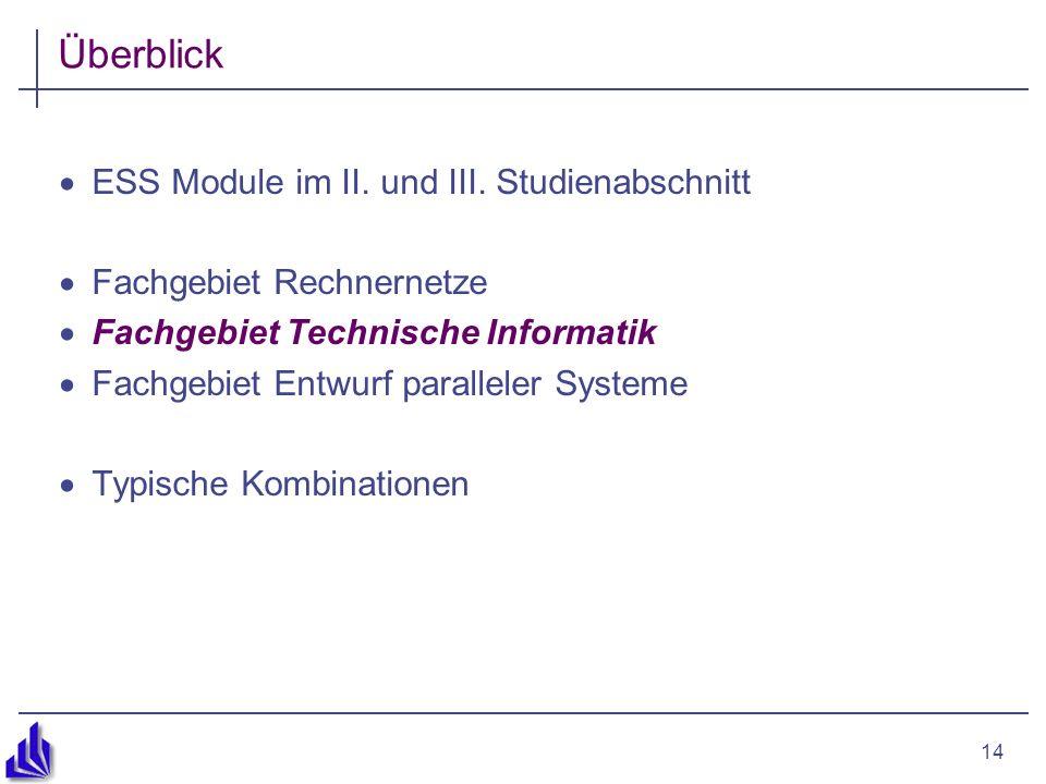 14 Überblick ESS Module im II. und III.