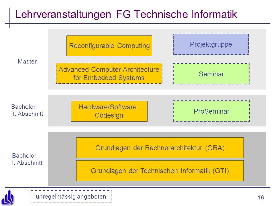 16 Lehrveranstaltungen FG Technische Informatik Hardware/Software Codesign Grundlagen der Technischen Informatik (GTI) Grundlagen der Rechnerarchitektur (GRA) Bachelor, I.