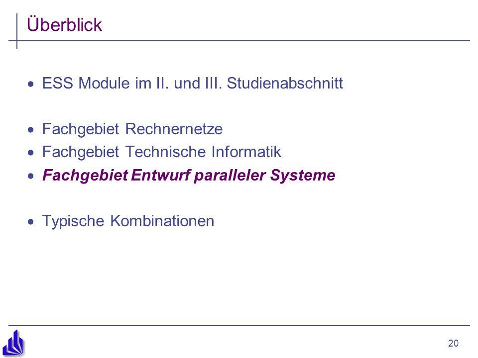 20 Überblick ESS Module im II. und III.