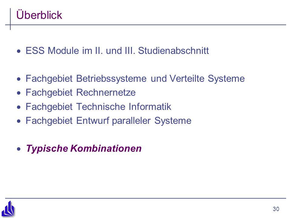 30 Überblick ESS Module im II. und III.