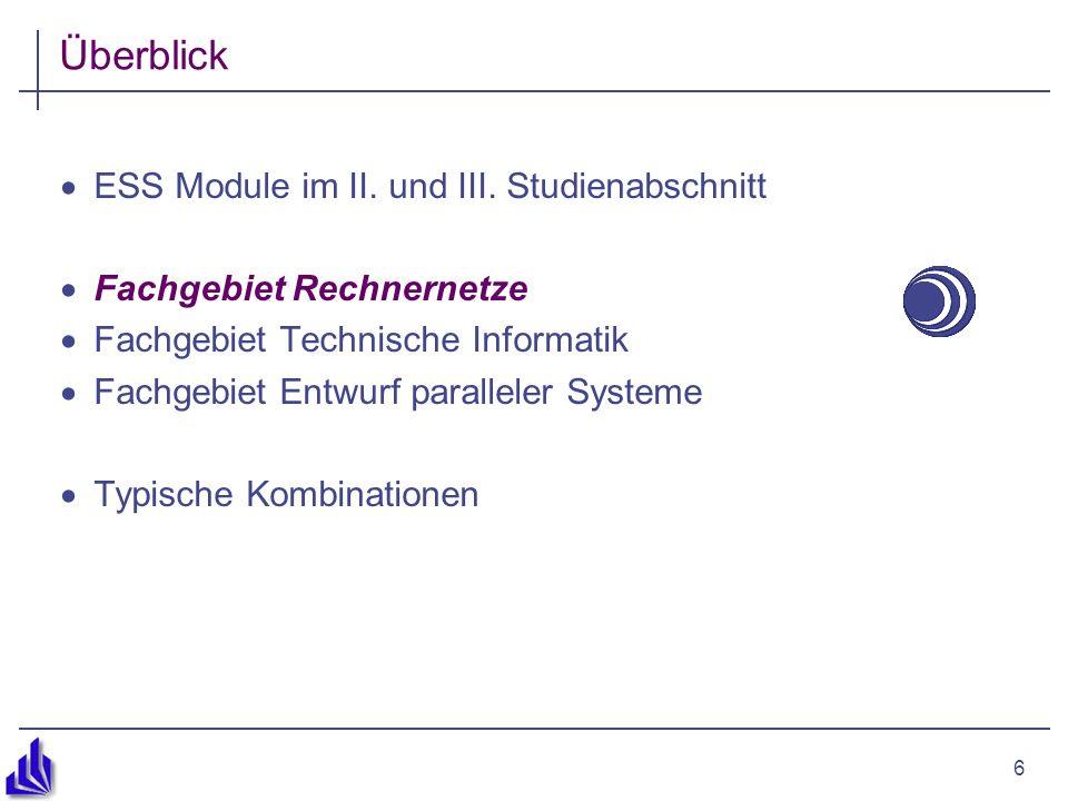 6 Überblick ESS Module im II. und III.