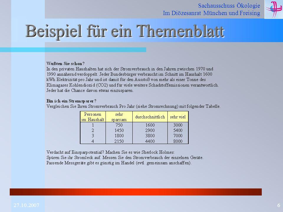 Sachausschuss Ökologie Im Diözesanrat München und Freising 627.10.2007 Beispiel für ein Themenblatt