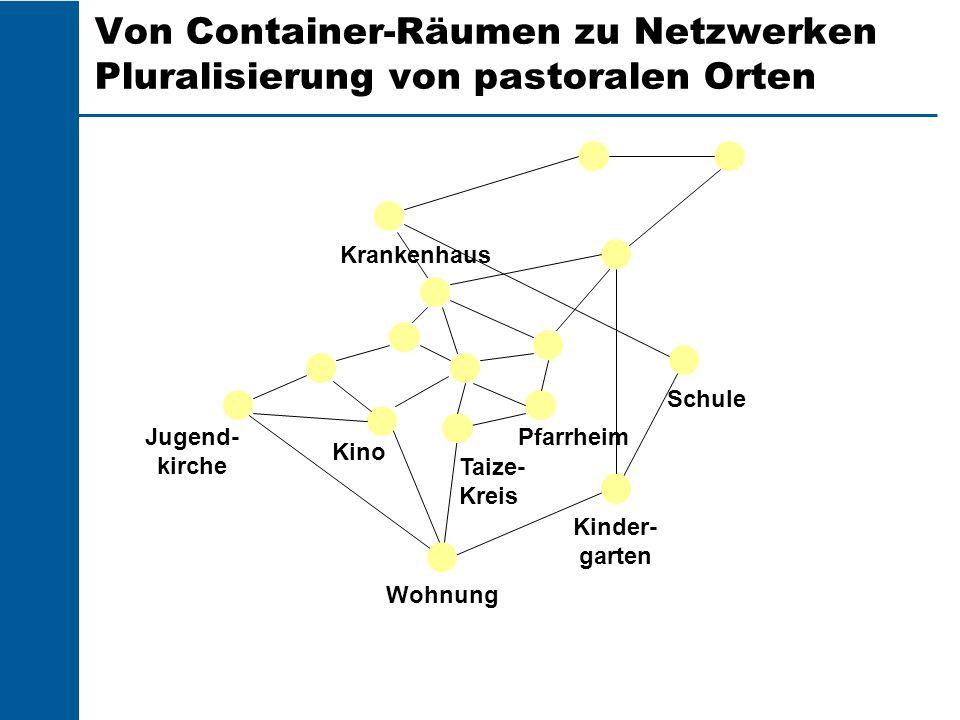 Krankenhaus Schule Kinder- garten Von Container-Räumen zu Netzwerken Pluralisierung von pastoralen Orten Wohnung Jugend- kirche Kino Taize- Kreis Pfar