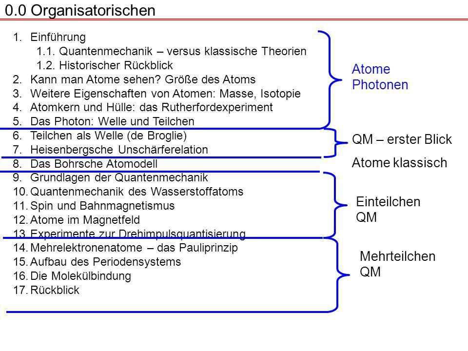 0.0 Organisatorischen 1.Einführung 1.1.Quantenmechanik – versus klassische Theorien 1.2.