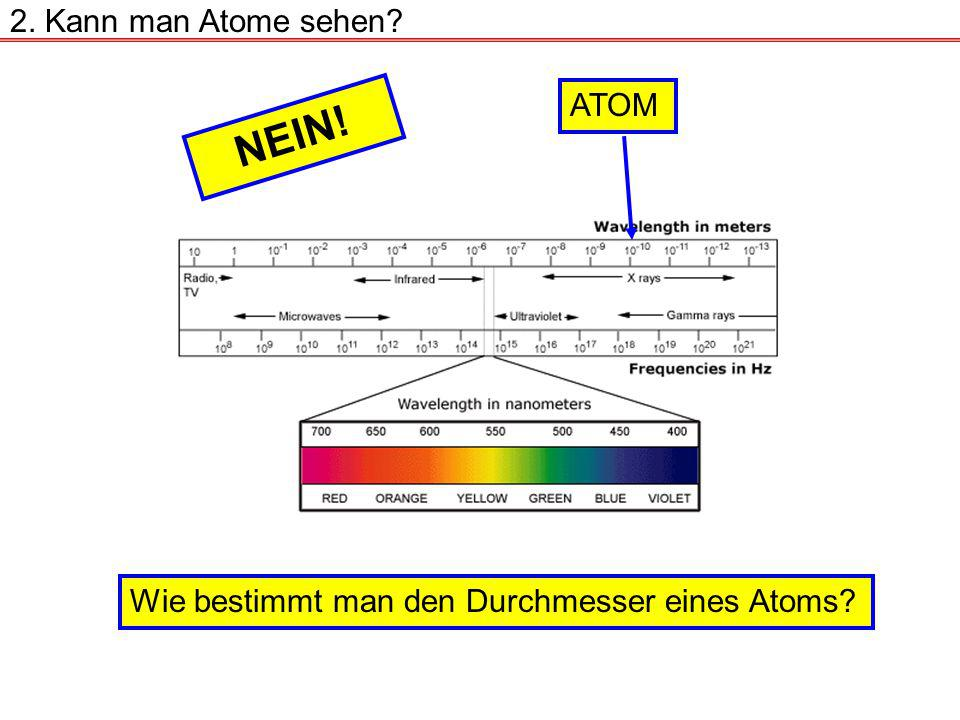 2. Kann man Atome sehen? Wie bestimmt man den Durchmesser eines Atoms? ATOM NEIN!
