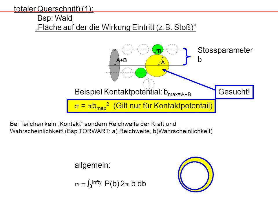 totaler Querschnitt) (1): Bsp: Wald Fläche auf der die Wirkung Eintritt (z.B.