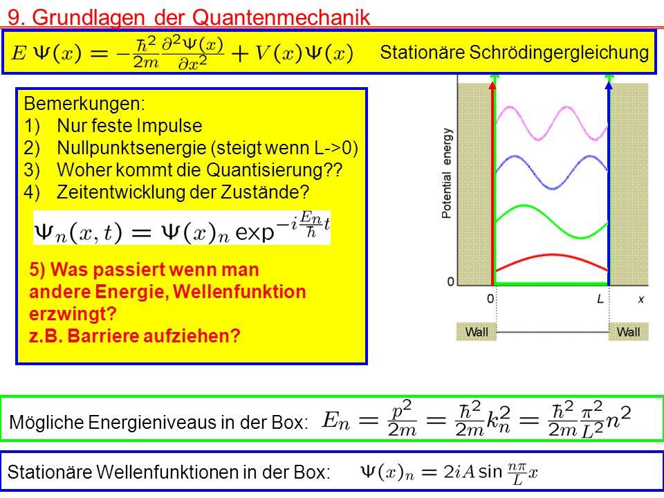 9. Grundlagen der Quantenmechanik Stationäre Wellenfunktionen in der Box: Mögliche Energieniveaus in der Box: Stationäre Schrödingergleichung Bemerkun
