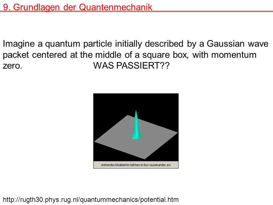 9. Grundlagen der Quantenmechanik Imagine a quantum particle initially described by a Gaussian wave packet centered at the middle of a square box, wit