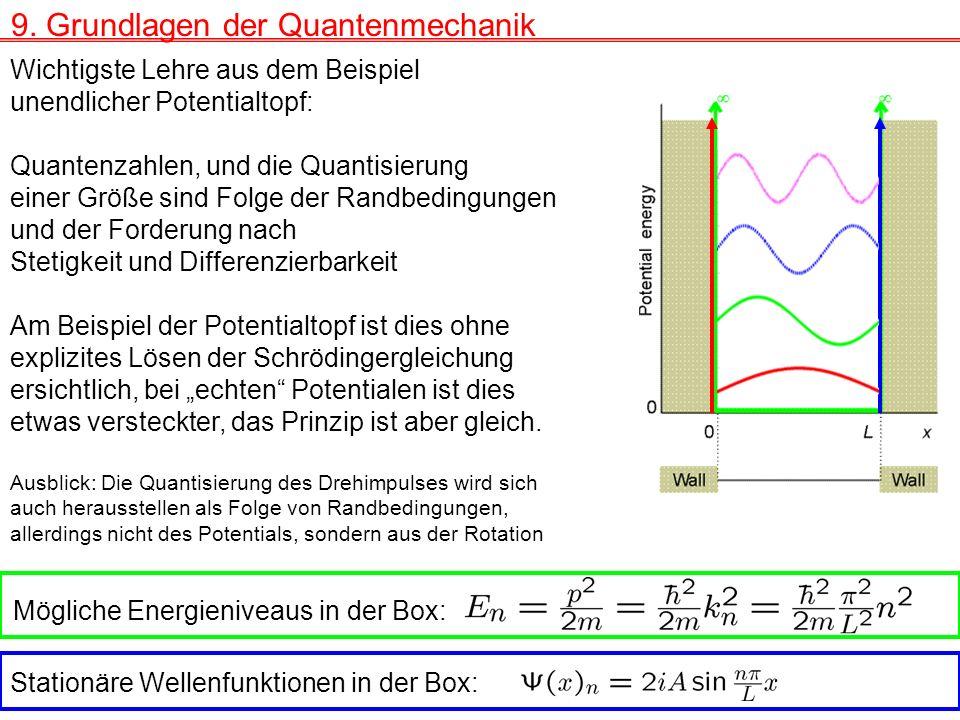 9. Grundlagen der Quantenmechanik Stationäre Wellenfunktionen in der Box: Mögliche Energieniveaus in der Box: Wichtigste Lehre aus dem Beispiel unendl